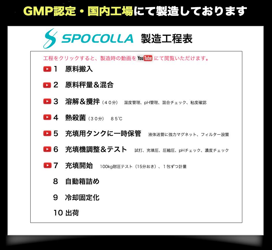 GMP認定工場にて製造しております