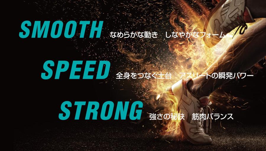 SPOCOLLA SPEED3Xの3つのスポーツバランスへのアプローチ